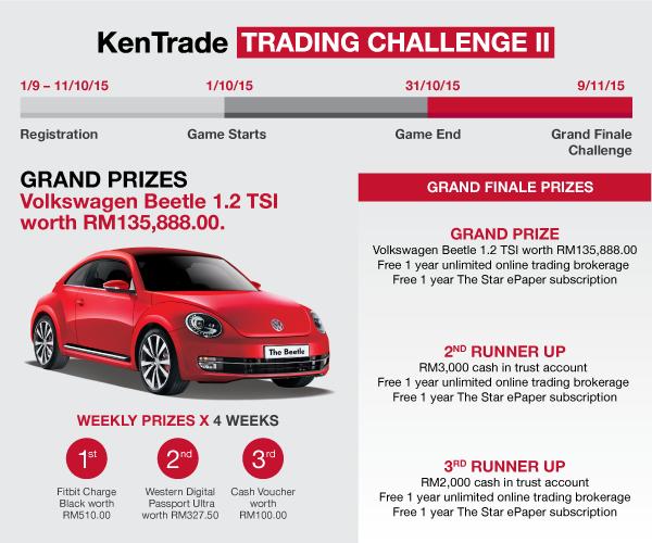 KenTrade Challenge