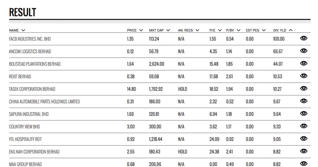 Bursa Marketplace Stock Screener