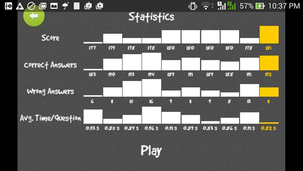 Game Statistics Full